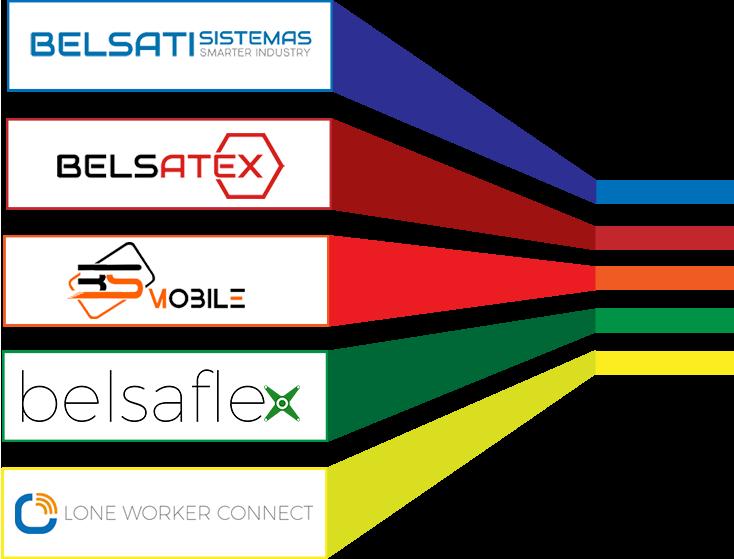 Divisiones Belsati Group